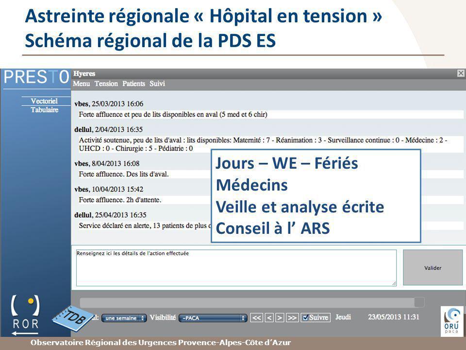 Observatoire Régional des Urgences Provence-Alpes-Côte dAzur Astreinte régionale « Hôpital en tension » Schéma régional de la PDS ES Jours – WE – Fériés Médecins Veille et analyse écrite Conseil à l ARS