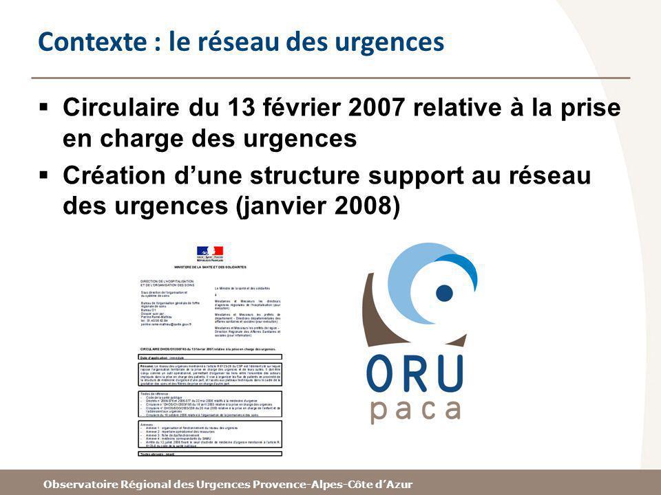 Observatoire Régional des Urgences Provence-Alpes-Côte dAzur Contexte : le réseau des urgences Circulaire du 13 février 2007 relative à la prise en charge des urgences Création dune structure support au réseau des urgences (janvier 2008)