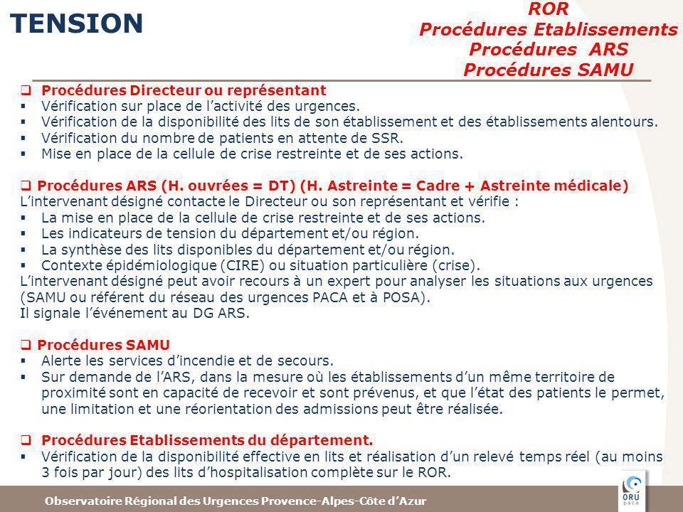 Observatoire Régional des Urgences Provence-Alpes-Côte dAzur TENSION ROR Procédures Etablissements Procédures ARS Procédures SAMU Procédures Directeur ou représentant Vérification sur place de lactivité des urgences.
