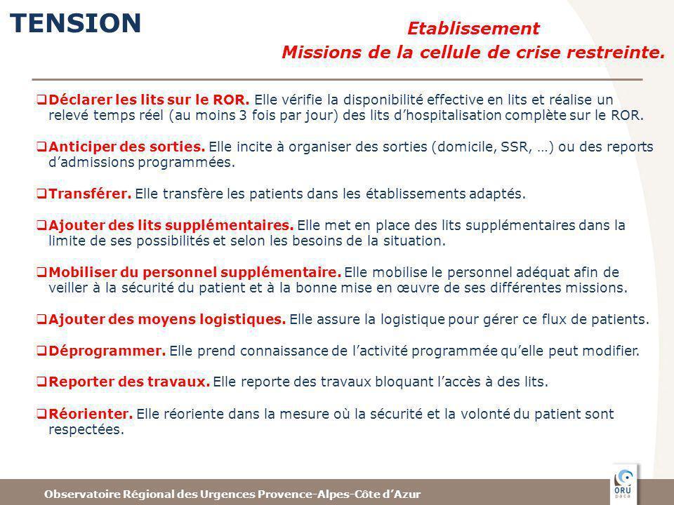 Observatoire Régional des Urgences Provence-Alpes-Côte dAzur TENSION Déclarer les lits sur le ROR. Elle vérifie la disponibilité effective en lits et