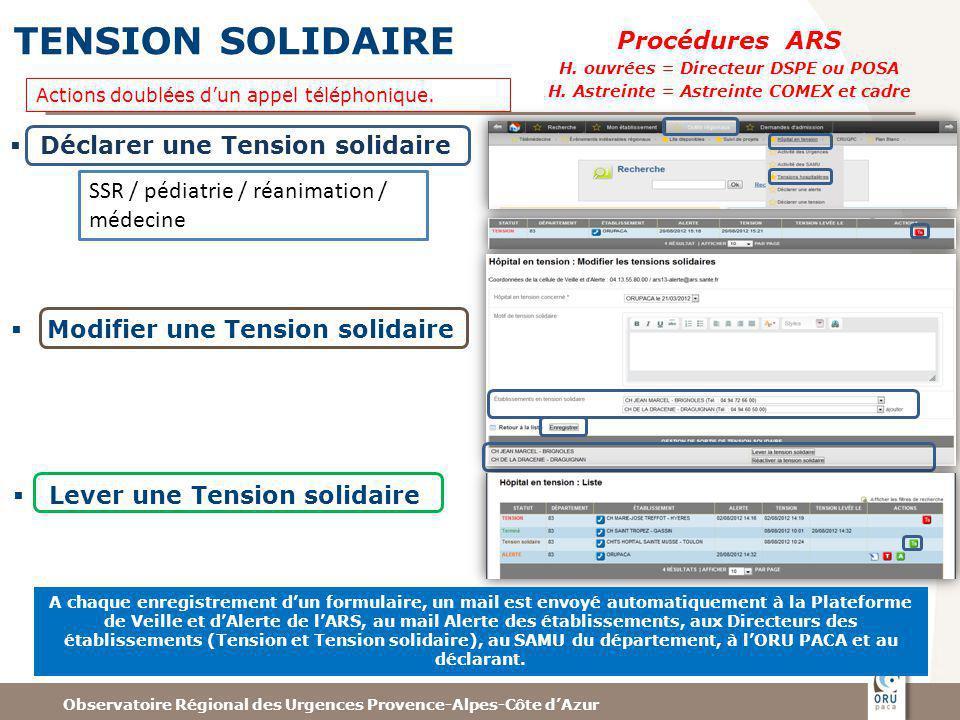 Observatoire Régional des Urgences Provence-Alpes-Côte dAzur TENSION SOLIDAIRE Procédures ARS H. ouvrées = Directeur DSPE ou POSA H. Astreinte = Astre