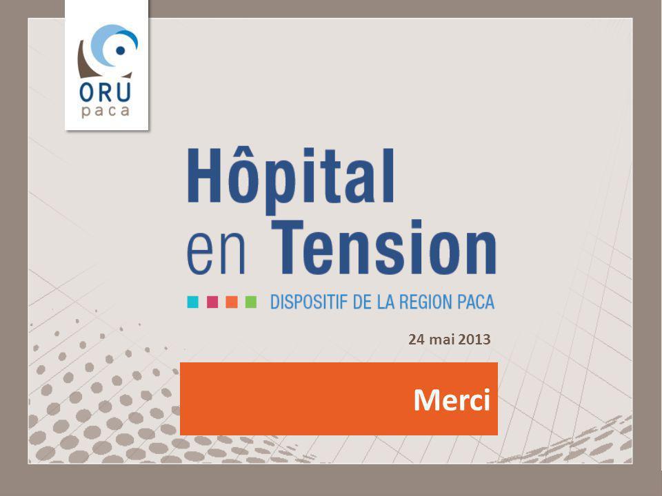 Observatoire Régional des Urgences Provence-Alpes-Côte dAzur 24 mai 2013 Merci