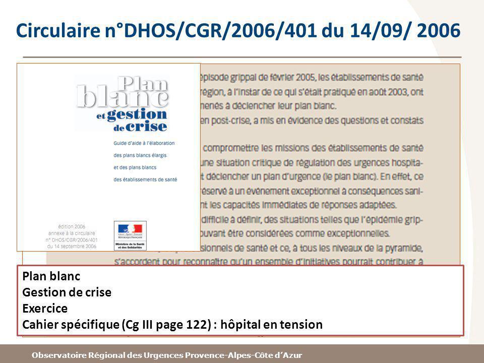 Observatoire Régional des Urgences Provence-Alpes-Côte dAzur Circulaire n°DHOS/CGR/2006/401 du 14/09/ 2006 Plan blanc Gestion de crise Exercice Cahier spécifique (Cg III page 122) : hôpital en tension