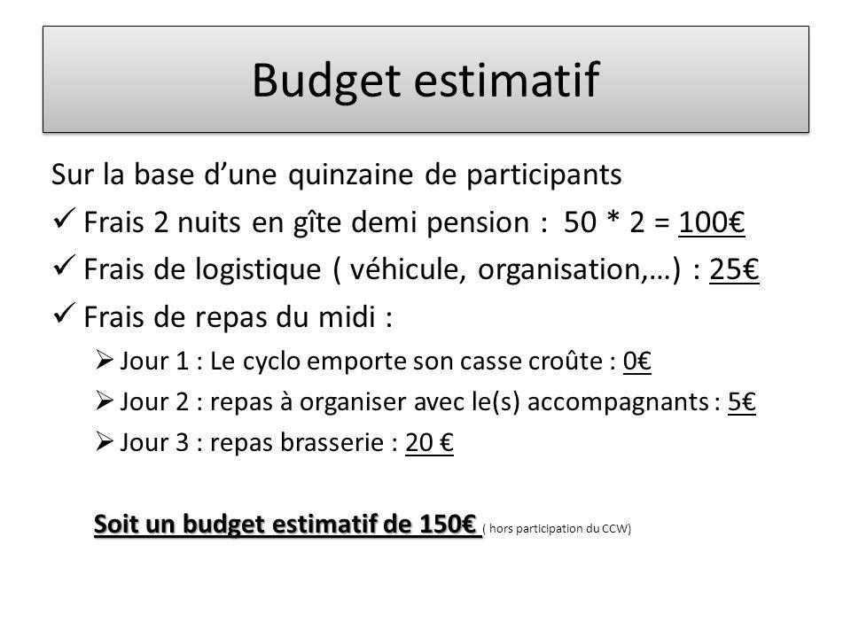 Budget estimatif Sur la base dune quinzaine de participants Frais 2 nuits en gîte demi pension : 50 * 2 = 100 Frais de logistique ( véhicule, organisa