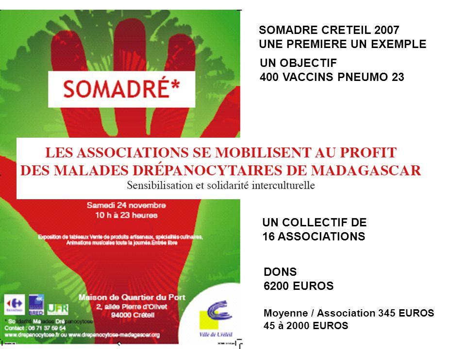 SOMADRE CRETEIL 2007 UNE PREMIERE UN EXEMPLE UN OBJECTIF 400 VACCINS PNEUMO 23 UN COLLECTIF DE 16 ASSOCIATIONS DONS 6200 EUROS Moyenne / Association 3