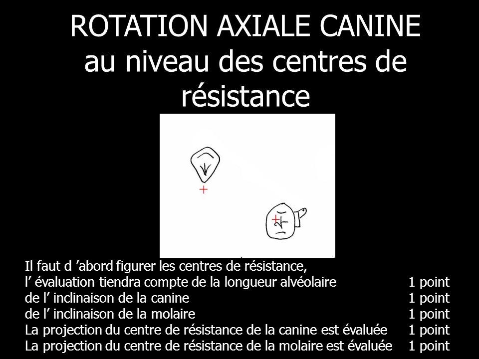 Il faut d abord figurer les centres de résistance, l évaluation tiendra compte de la longueur alvéolaire 1 point de l inclinaison de la canine 1 point de l inclinaison de la molaire 1 point La projection du centre de résistance de la canine est évaluée1 point La projection du centre de résistance de la molaire est évaluée 1 point ROTATION AXIALE CANINE au niveau des centres de résistance