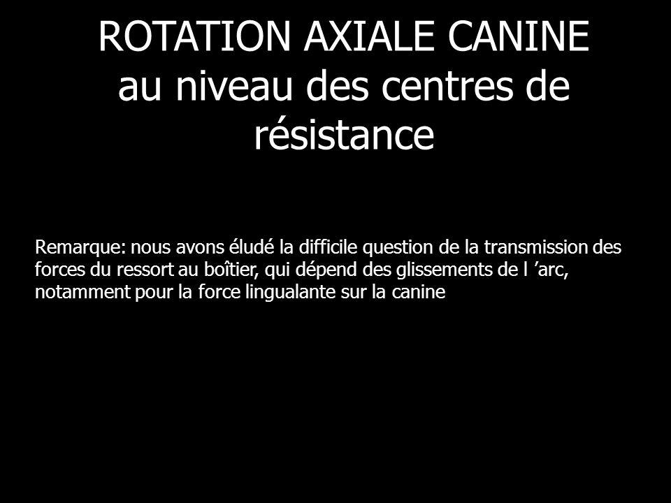Remarque: nous avons éludé la difficile question de la transmission des forces du ressort au boîtier, qui dépend des glissements de l arc, notamment pour la force lingualante sur la canine ROTATION AXIALE CANINE au niveau des centres de résistance
