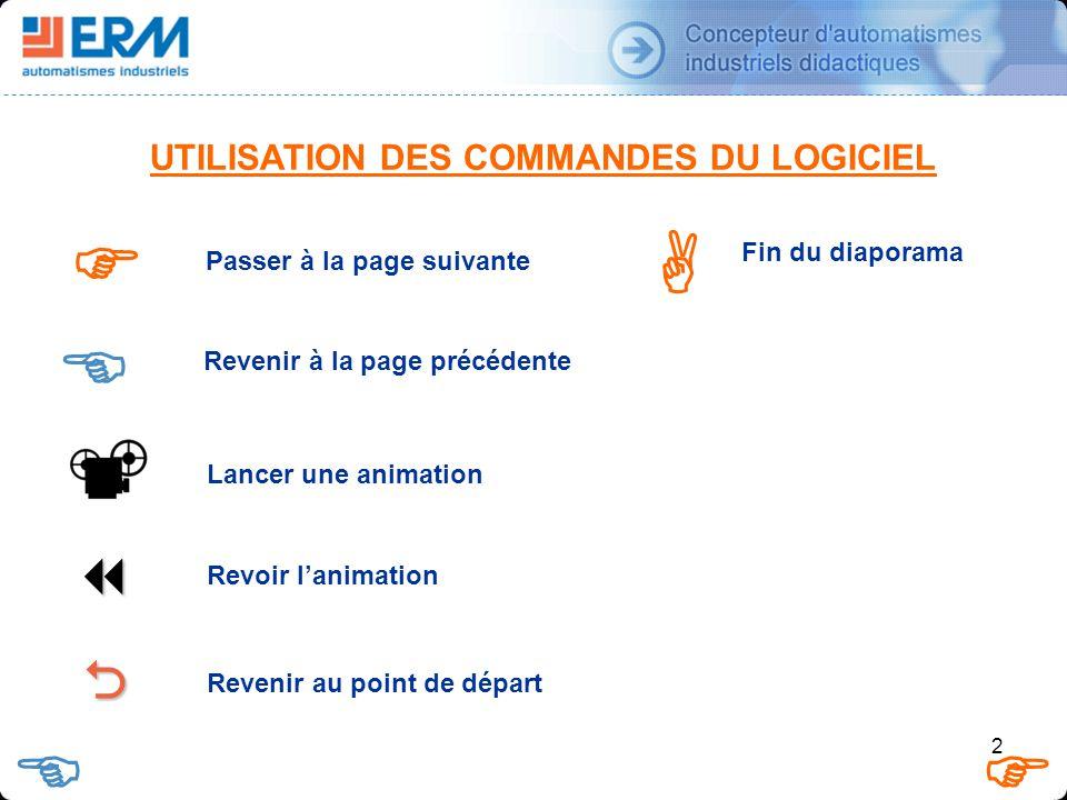 2 UTILISATION DES COMMANDES DU LOGICIEL Passer à la page suivante Revenir à la page précédente Revenir au point de départ Lancer une animation Revoir