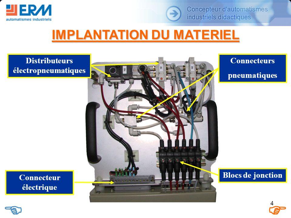 4 Distributeurs électropneumatiques IMPLANTATION DU MATERIEL Connecteurs pneumatiques Blocs de jonction Connecteur électrique