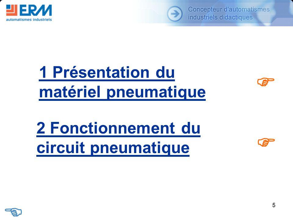 5 1 Présentation du matériel pneumatique 2 Fonctionnement du circuit pneumatique