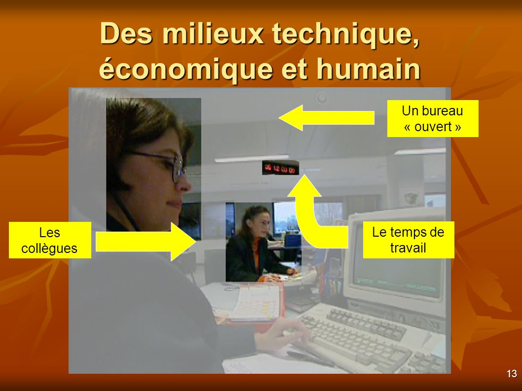 13 Des milieux technique, économique et humain Le temps de travail Les collègues Un bureau « ouvert »