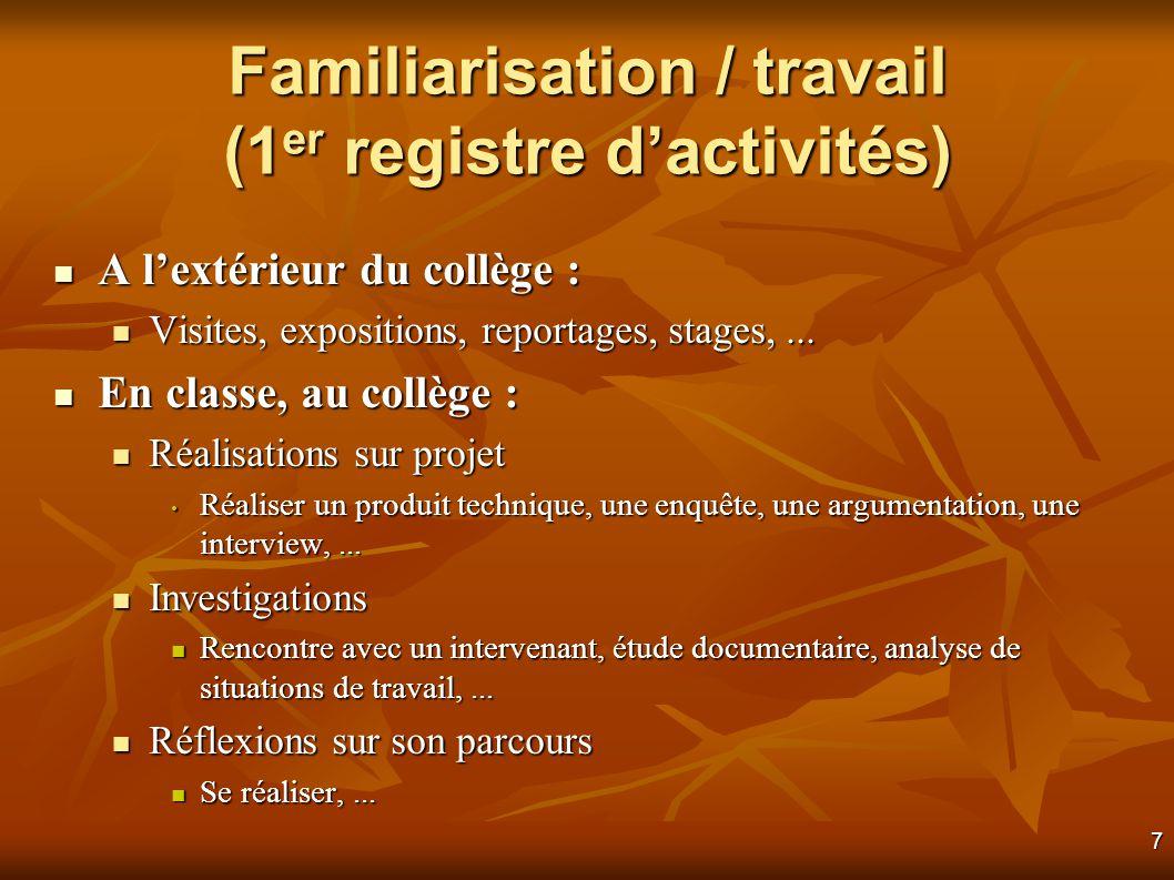 7 Familiarisation / travail (1 er registre dactivités) A lextérieur du collège : A lextérieur du collège : Visites, expositions, reportages, stages,...