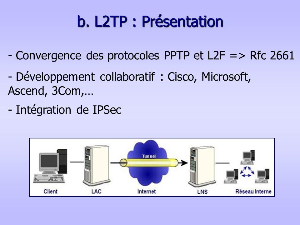b. L2TP : Présentation - Convergence des protocoles PPTP et L2F => Rfc 2661 - Développement collaboratif : Cisco, Microsoft, Ascend, 3Com,… - Intégrat