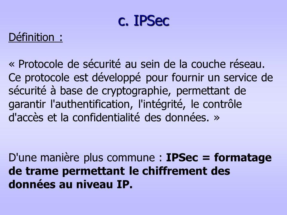 c. IPSec Définition : « Protocole de sécurité au sein de la couche réseau. Ce protocole est développé pour fournir un service de sécurité à base de cr