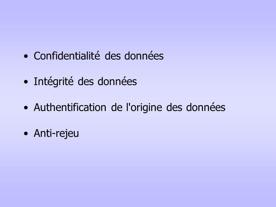Confidentialité des données Intégrité des données Authentification de l'origine des données Anti-rejeu