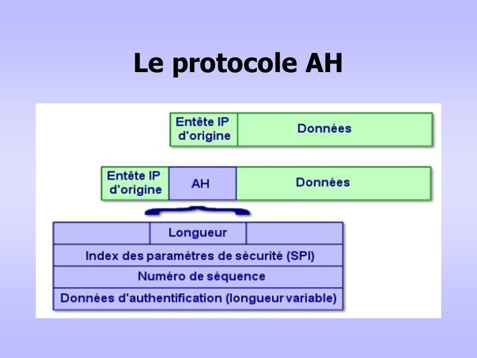 Le protocole AH