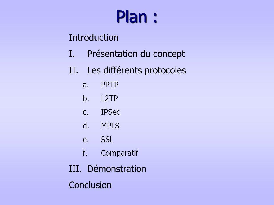 Plan : Introduction I.Présentation du concept II.Les différents protocoles a.PPTP b.L2TP c.IPSec d.MPLS e.SSL f.Comparatif III.Démonstration Conclusio