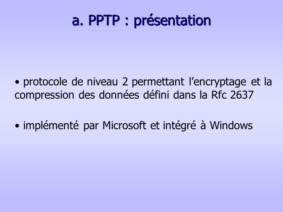 a. PPTP : présentation implémenté par Microsoft et intégré à Windows protocole de niveau 2 permettant lencryptage et la compression des données défini