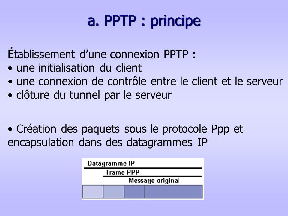 a. PPTP : principe Création des paquets sous le protocole Ppp et encapsulation dans des datagrammes IP Établissement dune connexion PPTP : une initial