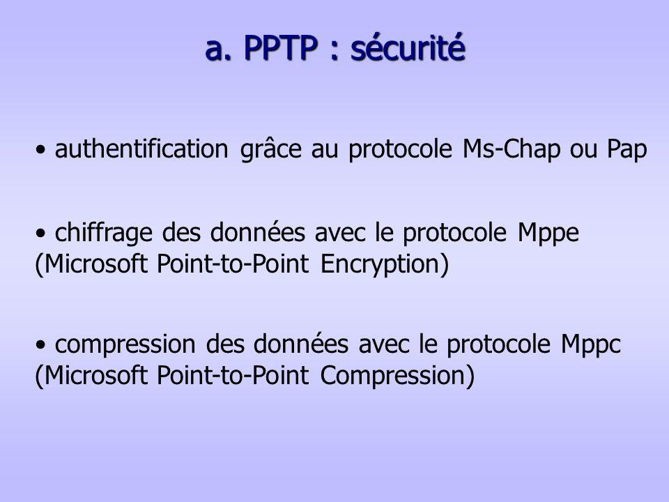 a. PPTP : sécurité authentification grâce au protocole Ms-Chap ou Pap chiffrage des données avec le protocole Mppe (Microsoft Point-to-Point Encryptio