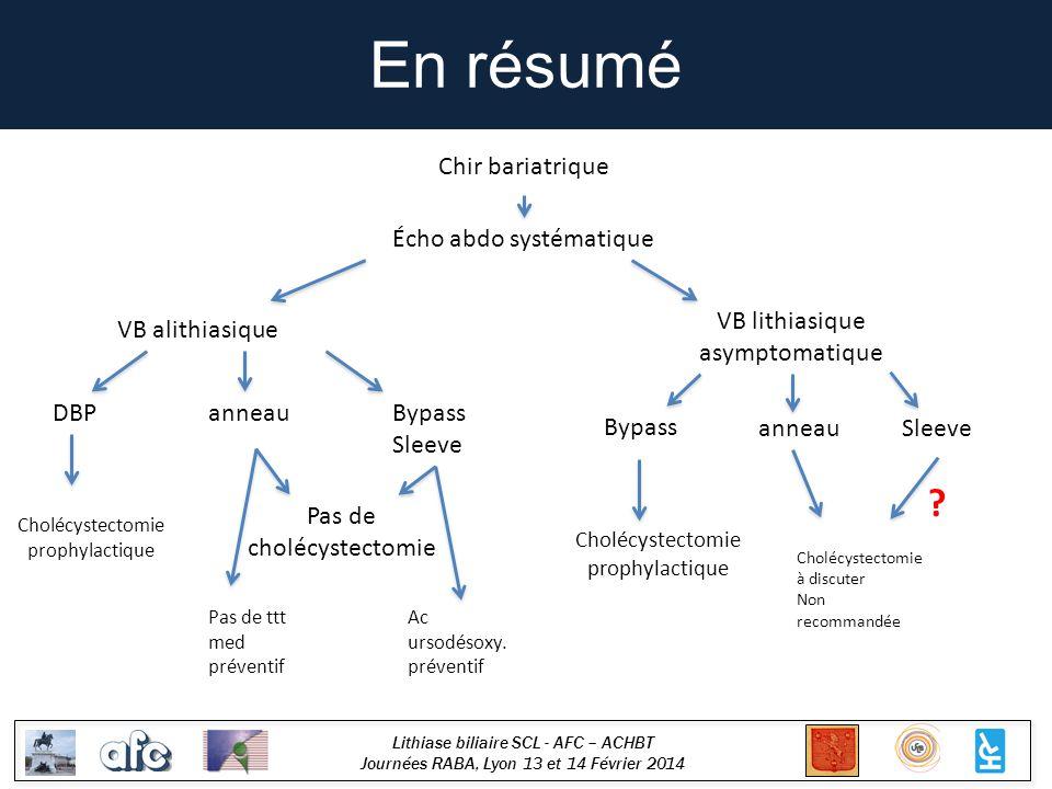 Lithiase biliaire SCL - AFC – ACHBT Journées RABA, Lyon 13 et 14 Février 2014 En résumé Chir bariatrique Écho abdo systématique VB alithiasique VB lit