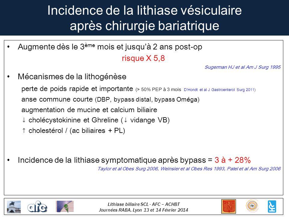 Lithiase biliaire SCL - AFC – ACHBT Journées RABA, Lyon 13 et 14 Février 2014 Options thérapeutiques ?.