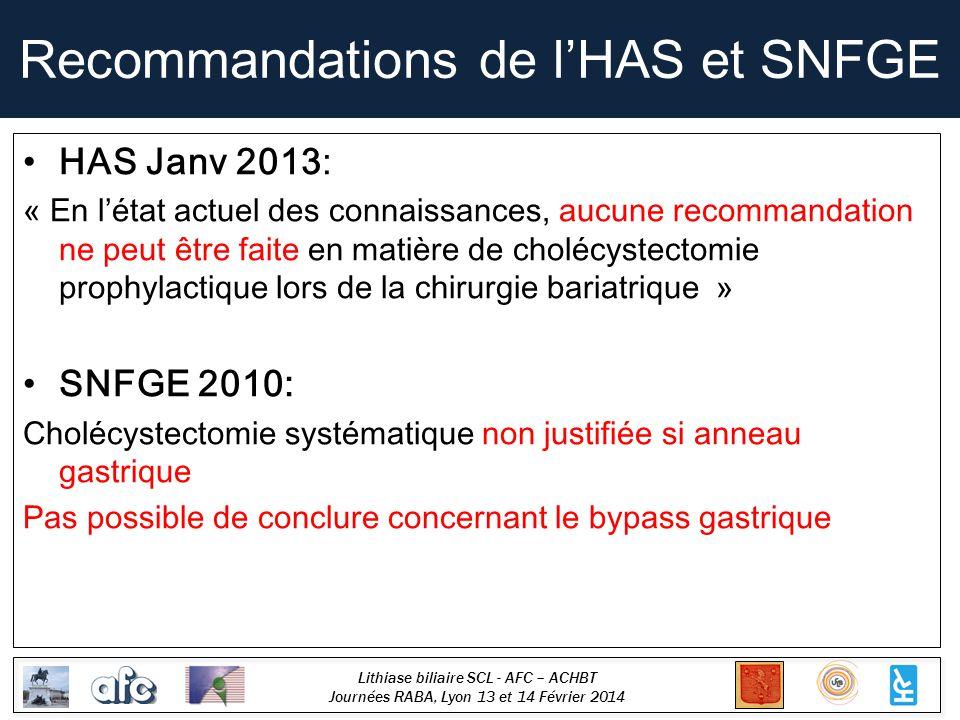 Lithiase biliaire SCL - AFC – ACHBT Journées RABA, Lyon 13 et 14 Février 2014 Recommandations de lHAS et SNFGE HAS Janv 2013: « En létat actuel des co