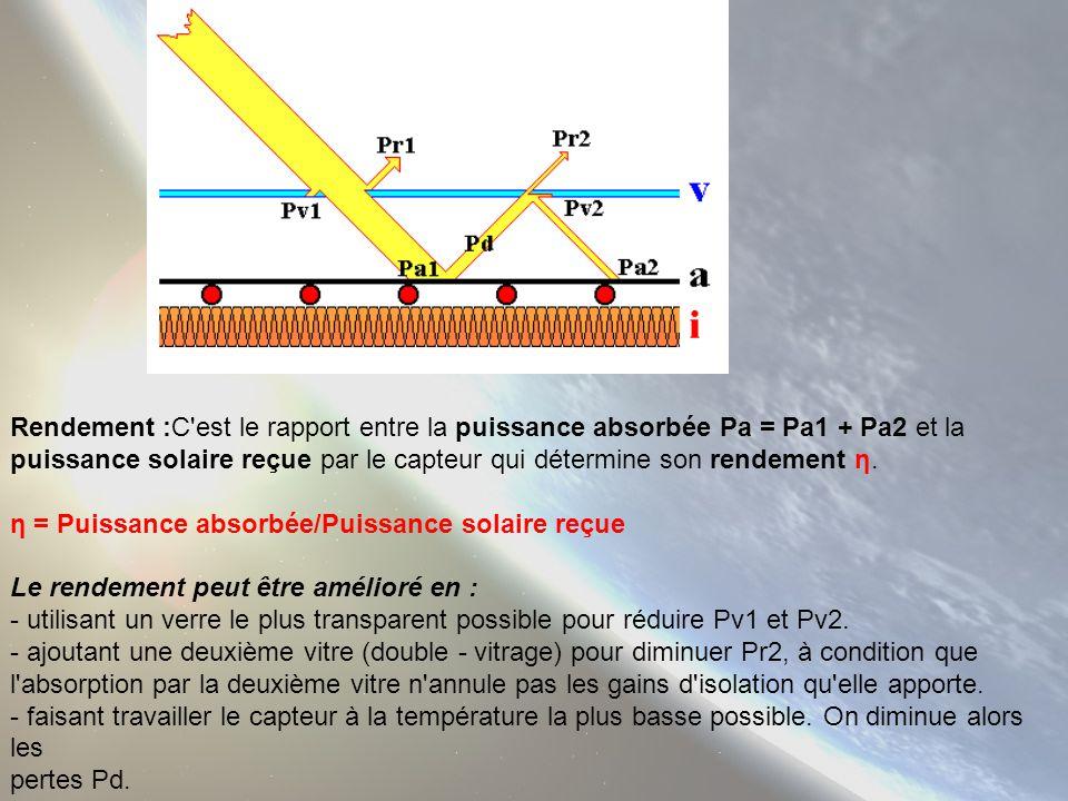 Rendement :C'est le rapport entre la puissance absorbée Pa = Pa1 + Pa2 et la puissance solaire reçue par le capteur qui détermine son rendement η. η =