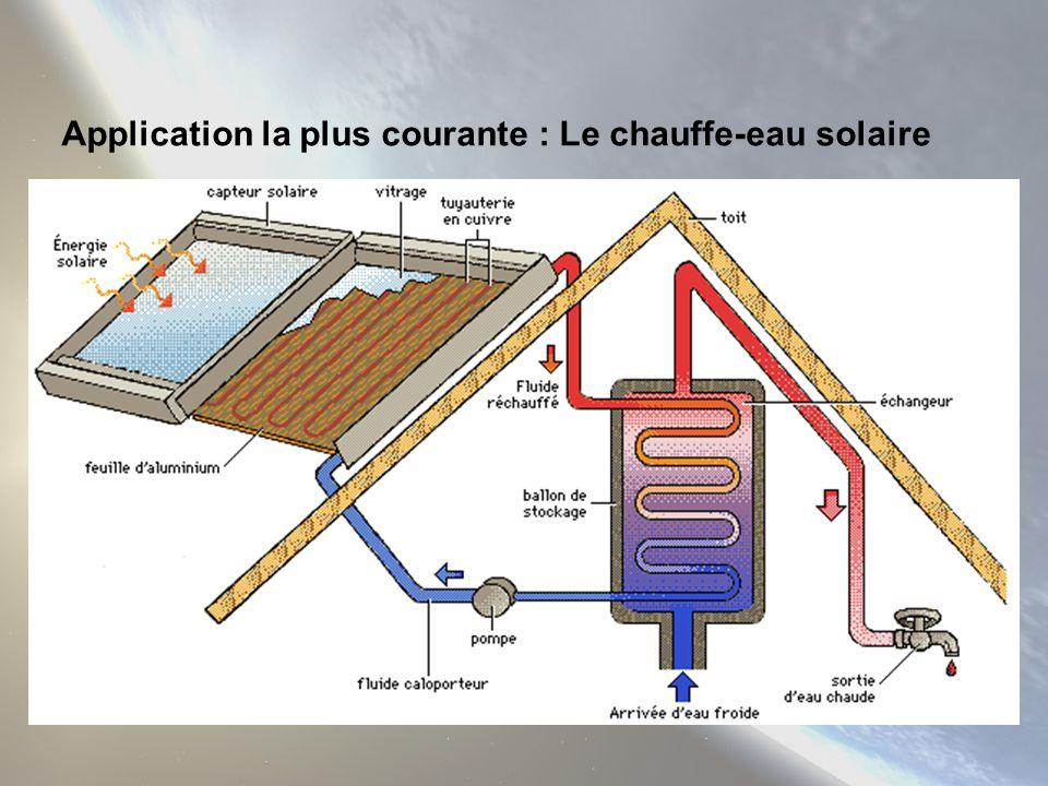 Application la plus courante : Le chauffe-eau solaire