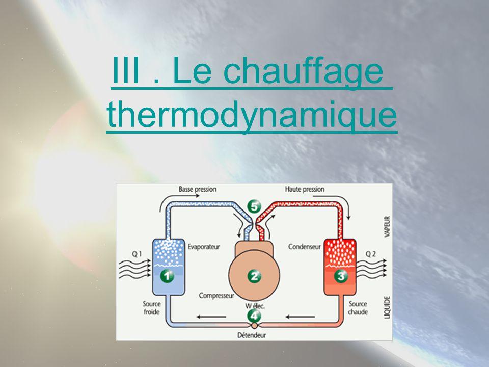 III. Le chauffage thermodynamique