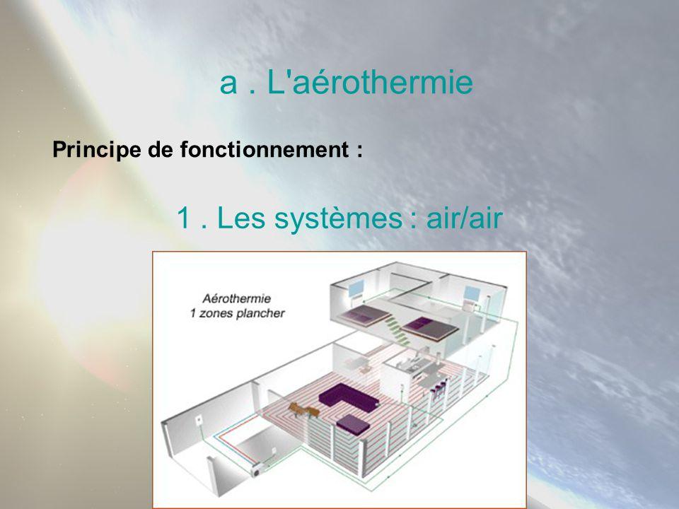 a. L'aérothermie Principe de fonctionnement : 1. Les systèmes : air/air