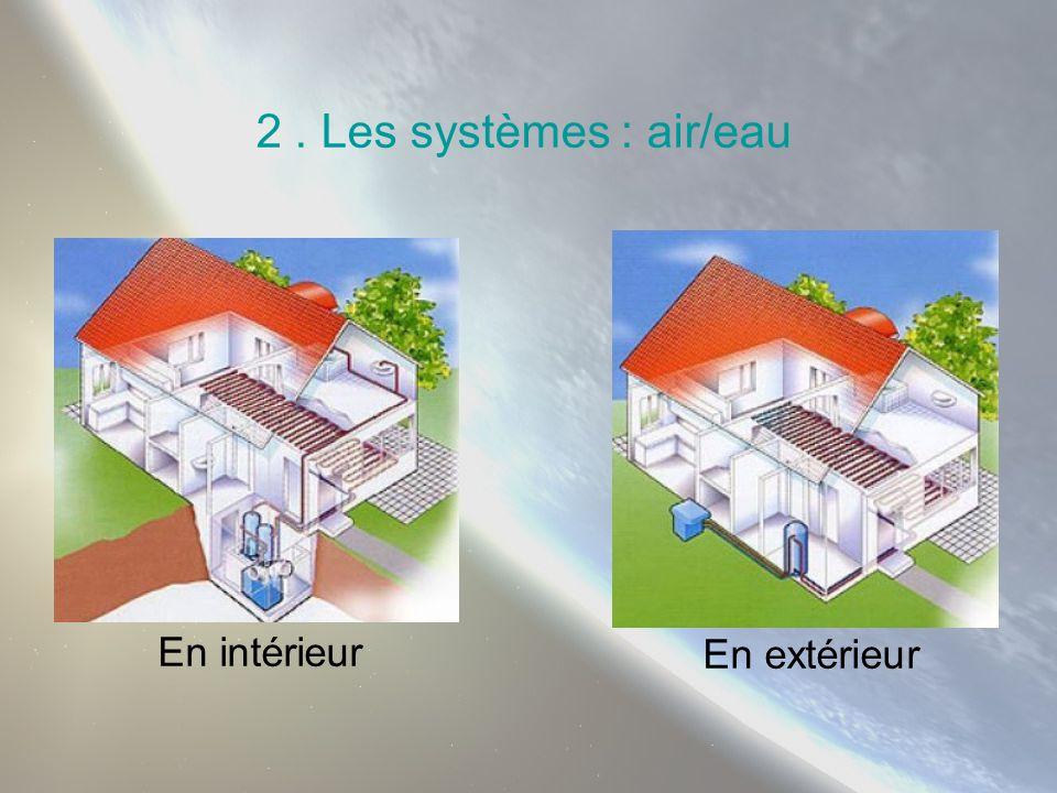 2. Les systèmes : air/eau En intérieur En extérieur