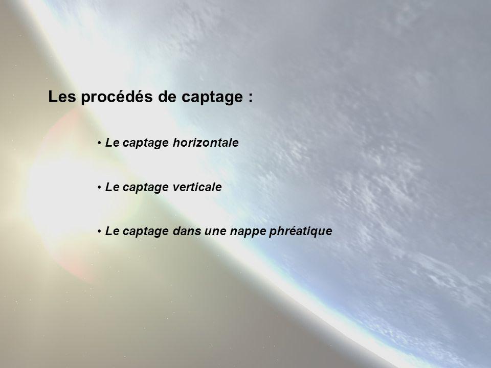 Les procédés de captage : Le captage horizontale Le captage verticale Le captage dans une nappe phréatique