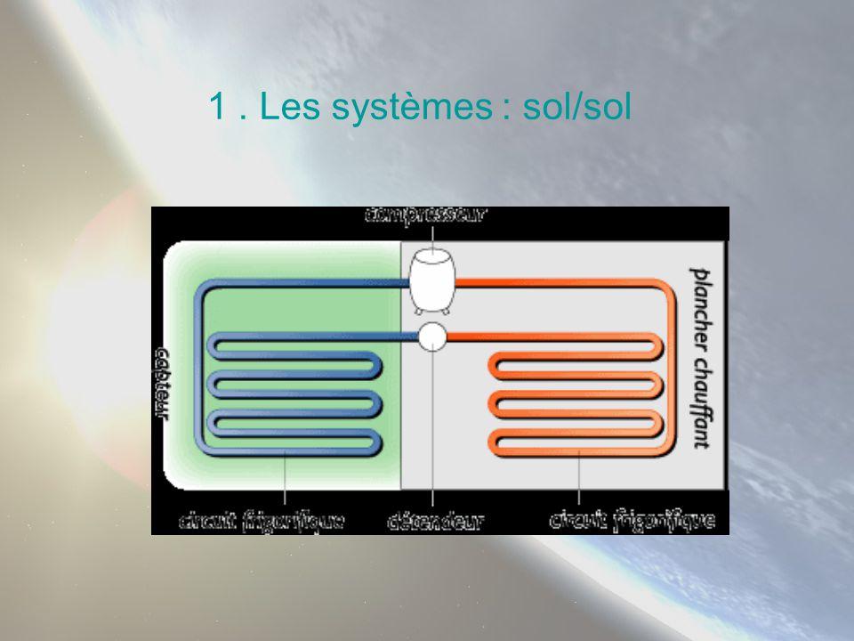 1. Les systèmes : sol/sol