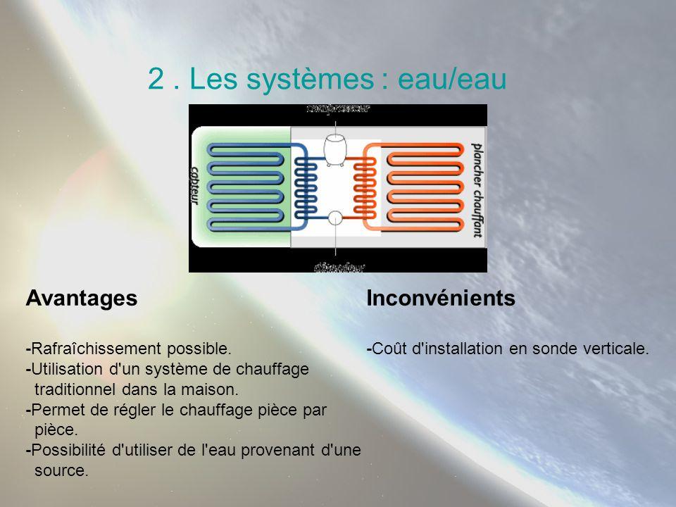 2. Les systèmes : eau/eau Avantages -Rafraîchissement possible. -Utilisation d'un système de chauffage traditionnel dans la maison. -Permet de régler