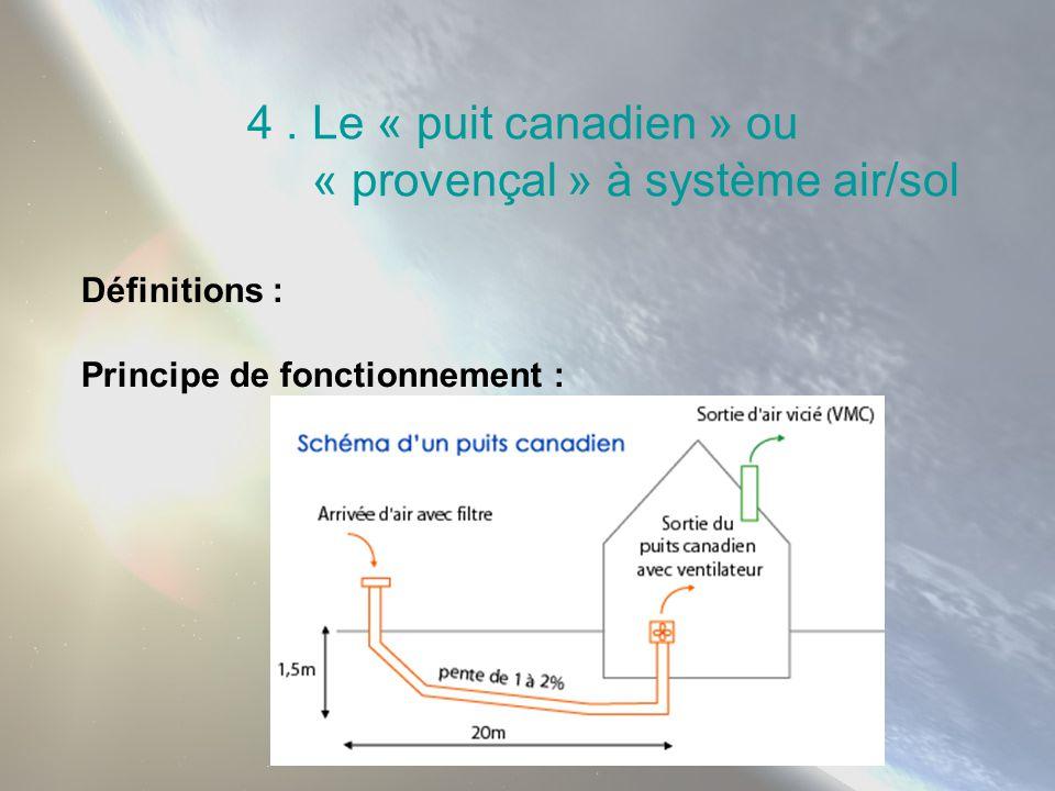 4. Le « puit canadien » ou « provençal » à système air/sol Définitions : Principe de fonctionnement :