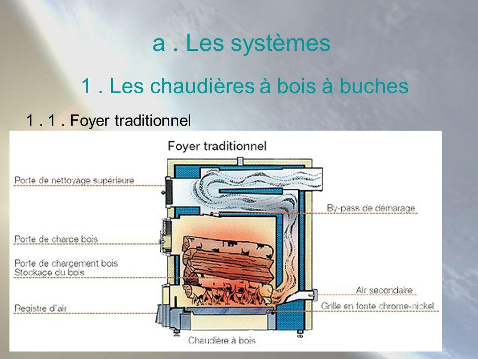 a. Les systèmes 1. Les chaudières à bois à buches 1. 1. Foyer traditionnel