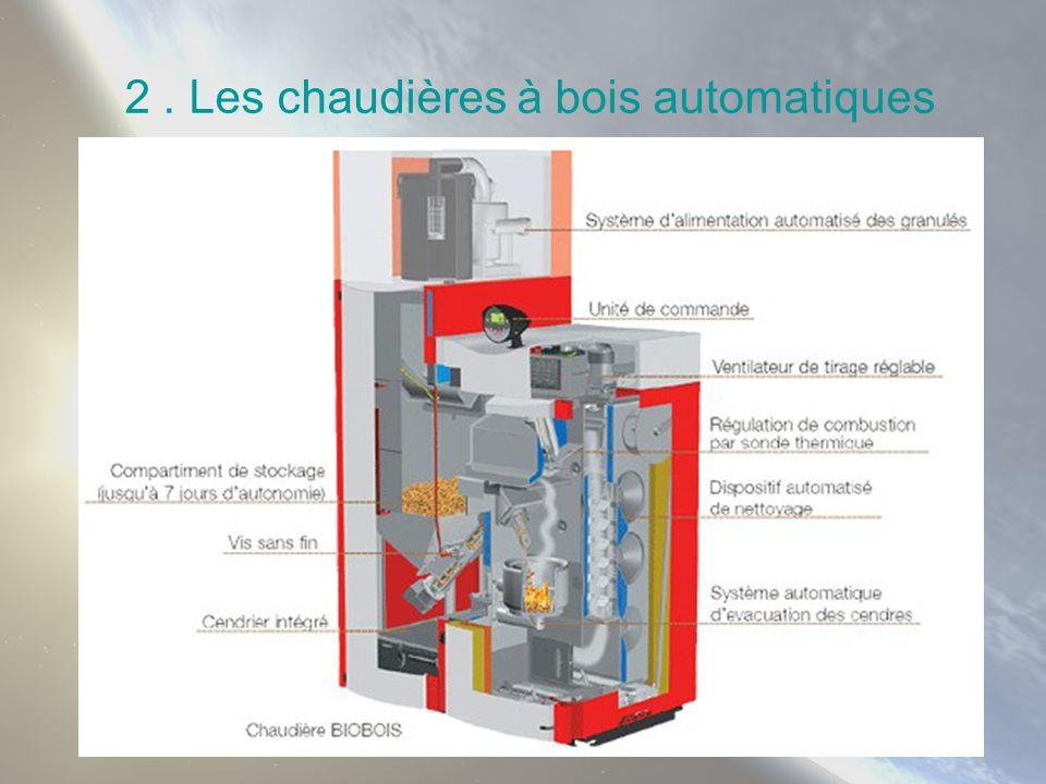 2. Les chaudières à bois automatiques