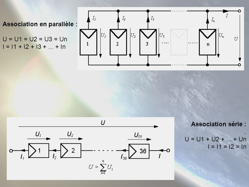 Association en parallèle : U = U1 = U2 = U3 = Un I = I1 + I2 + I3 +... + In Association série :. U = U1 + U2 +... + Un I = I1 = I2 = In