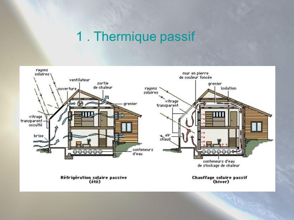 2.Les systèmes : eau/eau Avantages -Rafraîchissement possible.