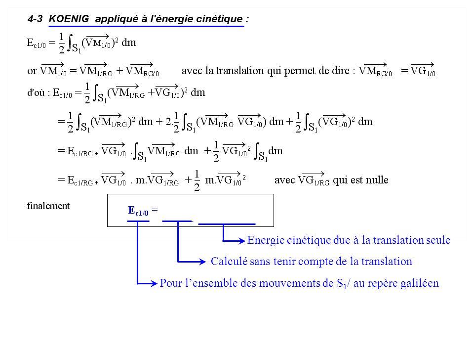 Calculé sans tenir compte de la translation Pour lensemble des mouvements de S 1 / au repère galiléen Energie cinétique due à la translation seule