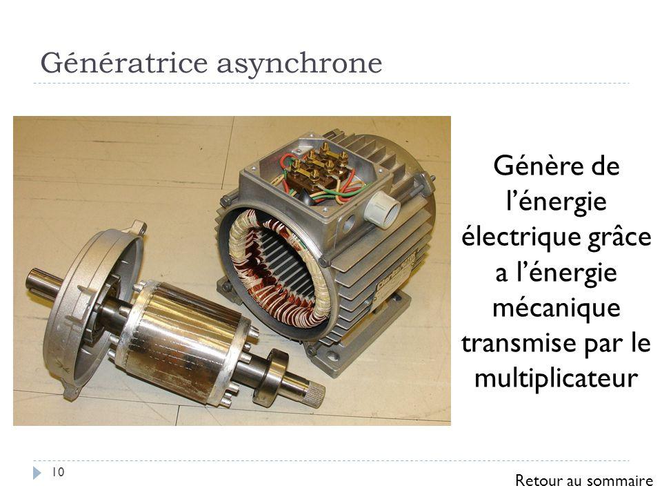 Génératrice asynchrone 10 Génère de lénergie électrique grâce a lénergie mécanique transmise par le multiplicateur Retour au sommaire