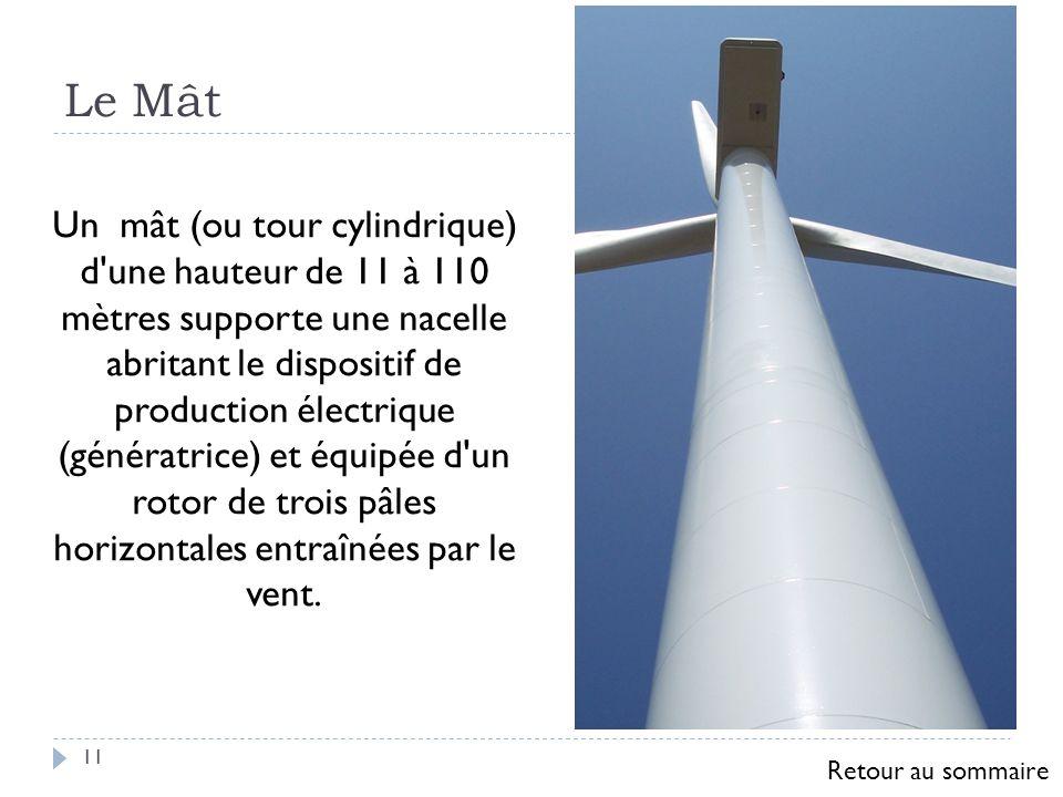 Le Mât 11 Un mât (ou tour cylindrique) d'une hauteur de 11 à 110 mètres supporte une nacelle abritant le dispositif de production électrique (génératr