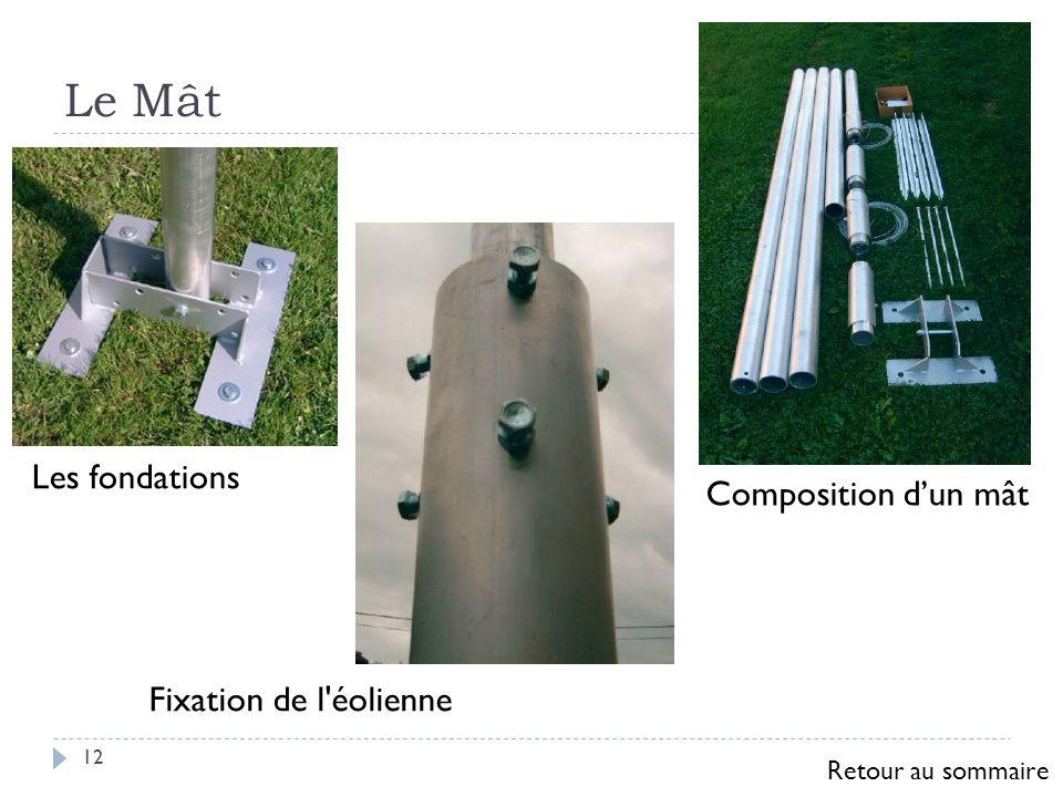 Le Mât 12 Composition dun mât Les fondations Fixation de l'éolienne Retour au sommaire