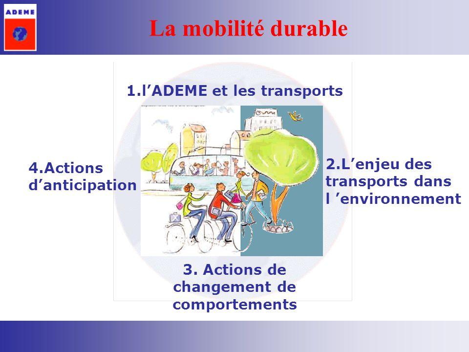 1.lADEME et les transports 4.Actions danticipation 3.