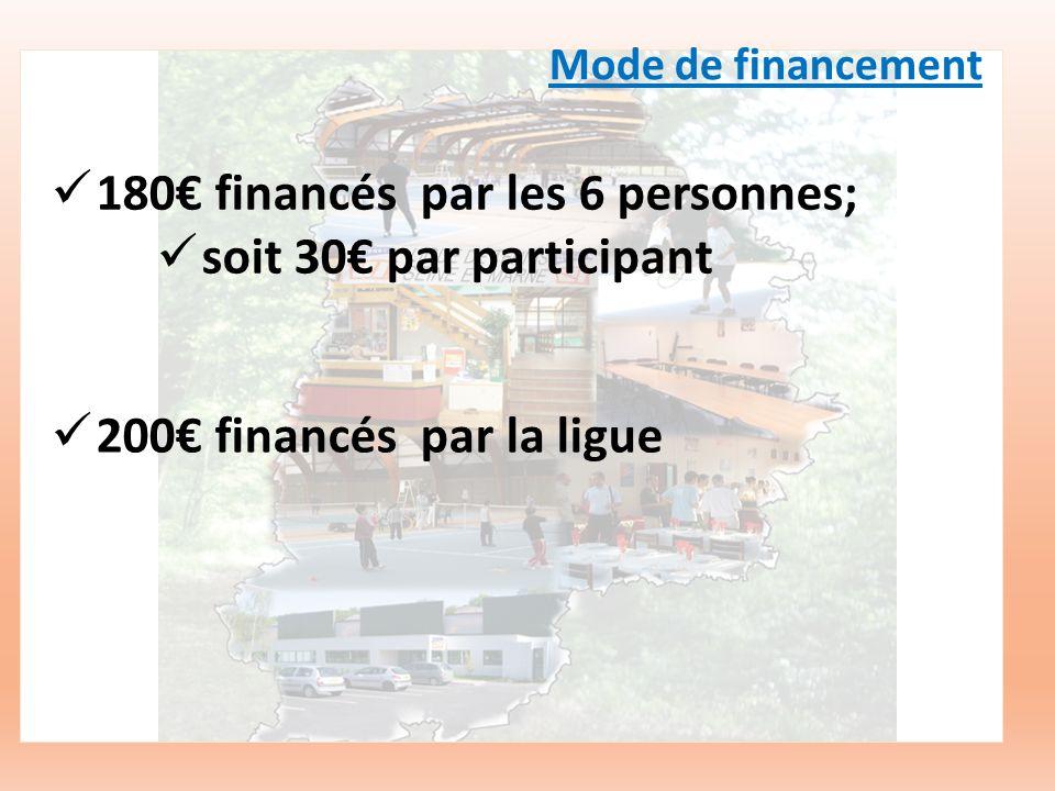 Mode de financement 180 financés par les 6 personnes; soit 30 par participant 200 financés par la ligue