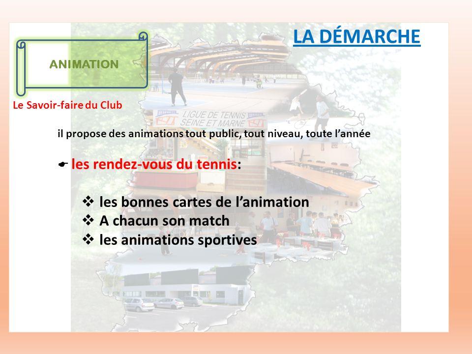 Convention à signer 9h de cours 2h dévaluation Des animations Dossier complet Suivi par un Conseiller en Développement Fiche de gestion à joindre (1 par module) LA CONVENTION DENGAGEMENT A télécharger sur le site internet: http://www.ligue.fft.fr/seine-et- marne/37L01000_a/cms/index_public.php?us_action=show_note _site&login_off=1&ui_id_site=1http://www.ligue.fft.fr/seine-et- marne/37L01000_a/cms/index_public.php?us_action=show_note _site&login_off=1&ui_id_site=1