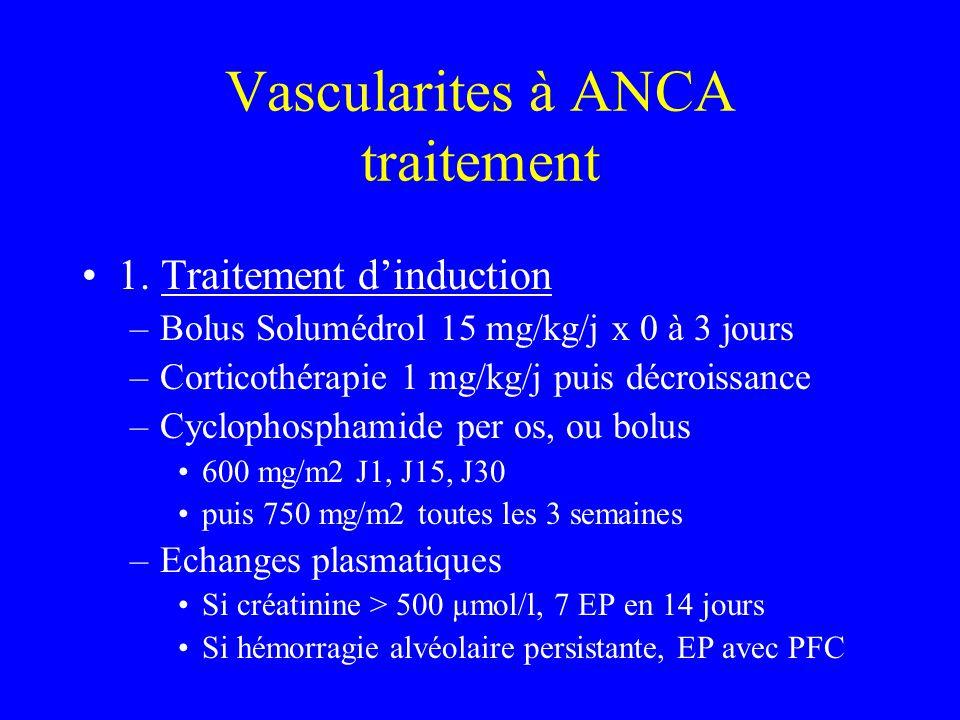 Vascularites à ANCA traitement 1. Traitement dinduction –Bolus Solumédrol 15 mg/kg/j x 0 à 3 jours –Corticothérapie 1 mg/kg/j puis décroissance –Cyclo