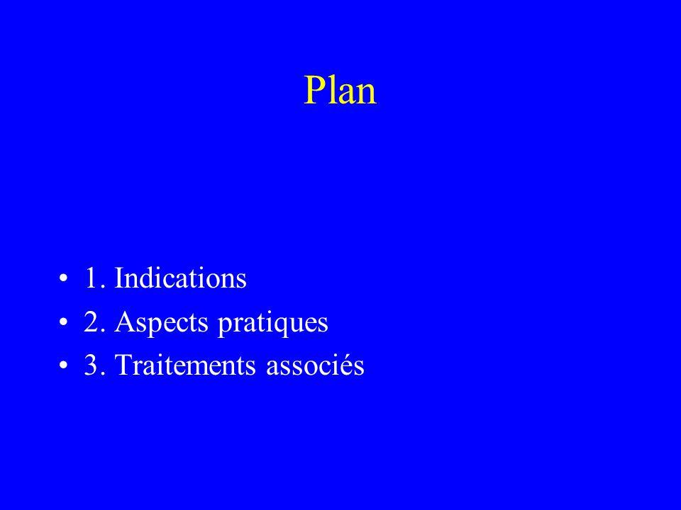 Indications 1.Syndrome de Goodpasture 2. Vascularites à ANCA 3.