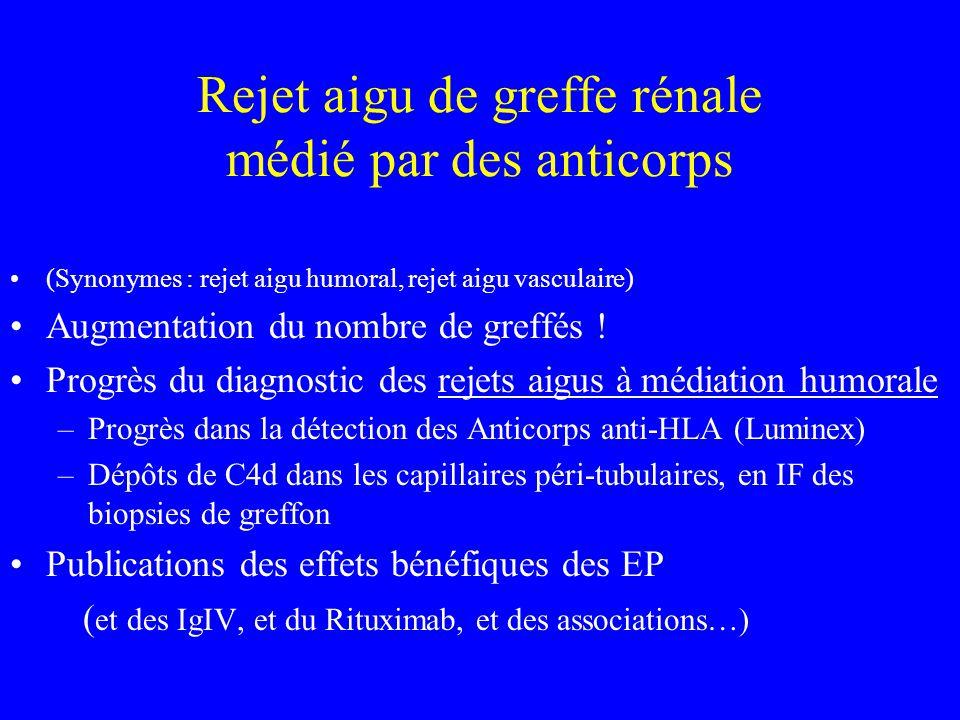 Rejet aigu de greffe rénale médié par des anticorps (Synonymes : rejet aigu humoral, rejet aigu vasculaire) Augmentation du nombre de greffés ! Progrè